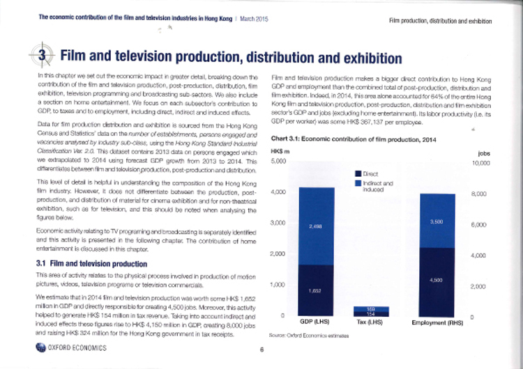 Flim  TV Econ Contribution Research 2015-8